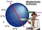 พิกัดภูมิศาสตร์ของโลก.jpg